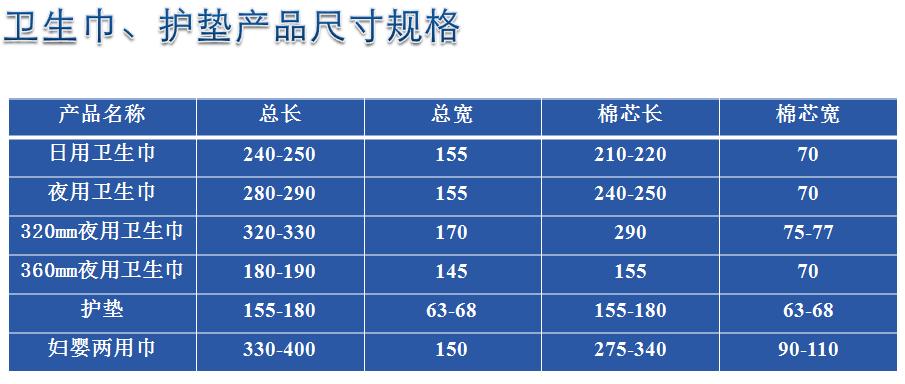 佩安婷卫生巾厂家,隐藏在中国卫生巾OEM行业中的实力派!